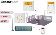 Termostat bezdrátový manuální elektronický s podsvíceným LCD displejem - Regulace podlahové topení