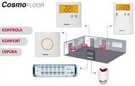 Modul pro ovládání čerpadla a kotle CFPL07 - Regulace podlahového topení