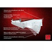 odrazová folie PROFI REFLEX 3000 - detail složení a vrstev folie