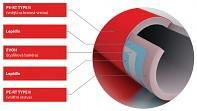 FV THERM PE-RT trubka pro podlahové topení 16 x 2 mm / 400 m