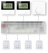Analogový pokojový termostat Alpha DIRECT pro regulaci podlahového topení 230V (topení / chlazení)