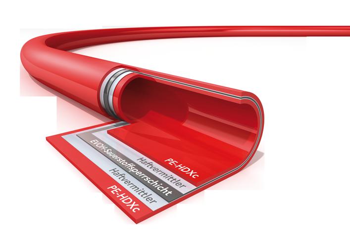 Potrubí TH RED, podlahové topení Top Heating (vytápění, svépomocí, montáž)