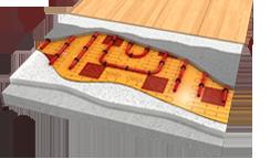 topheating-podlaha-flexi